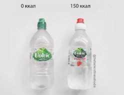 калорийность воды