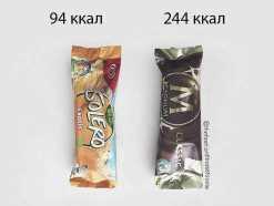 калорийность мороженого