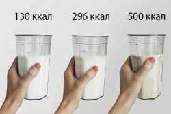 калорийность смузи