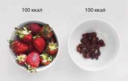 калорийность клубники